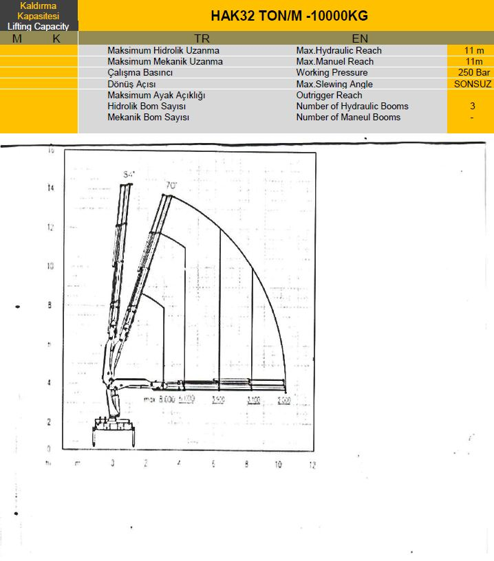labeled diagram of a crane truck a light bulb circuit diagram with labeled parts of a closed with