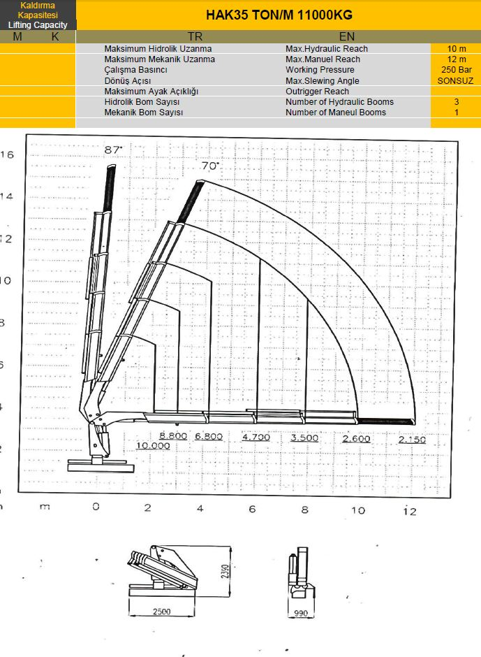 labeled diagram of a crane truck labeled diagram of a firefly truck cranes diagrams