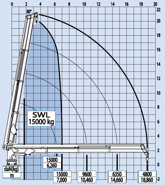 SWL18M 4,8T T 01